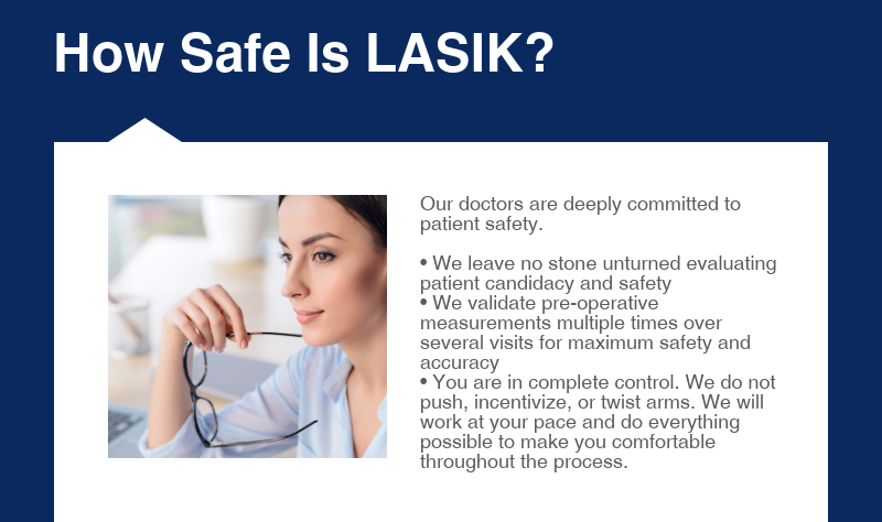 LASIK Safety